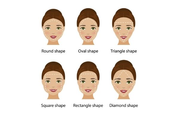 Female Face Shapes Infographic